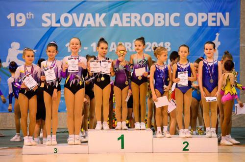 Medzinárodné majstrovstvá Slovenska 2018